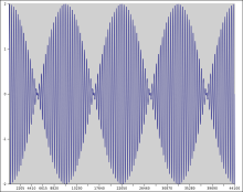 Sine waves mixing
